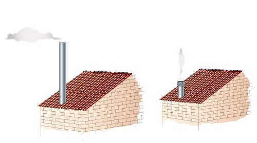 Tall chimney or chimney with an exodraft chimney fan mounted on top